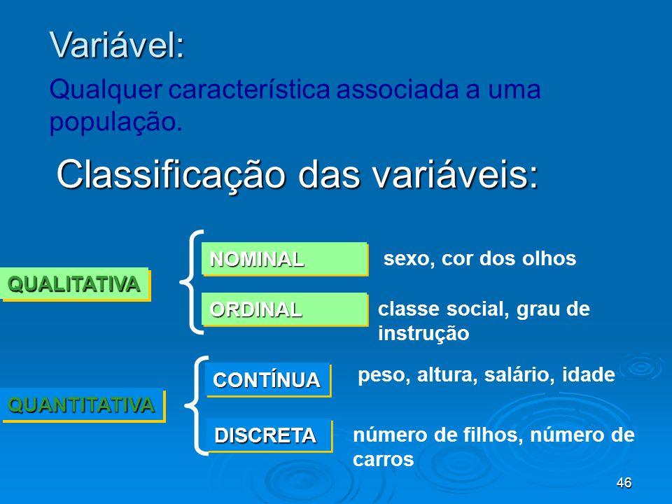 Classificação das variáveis: