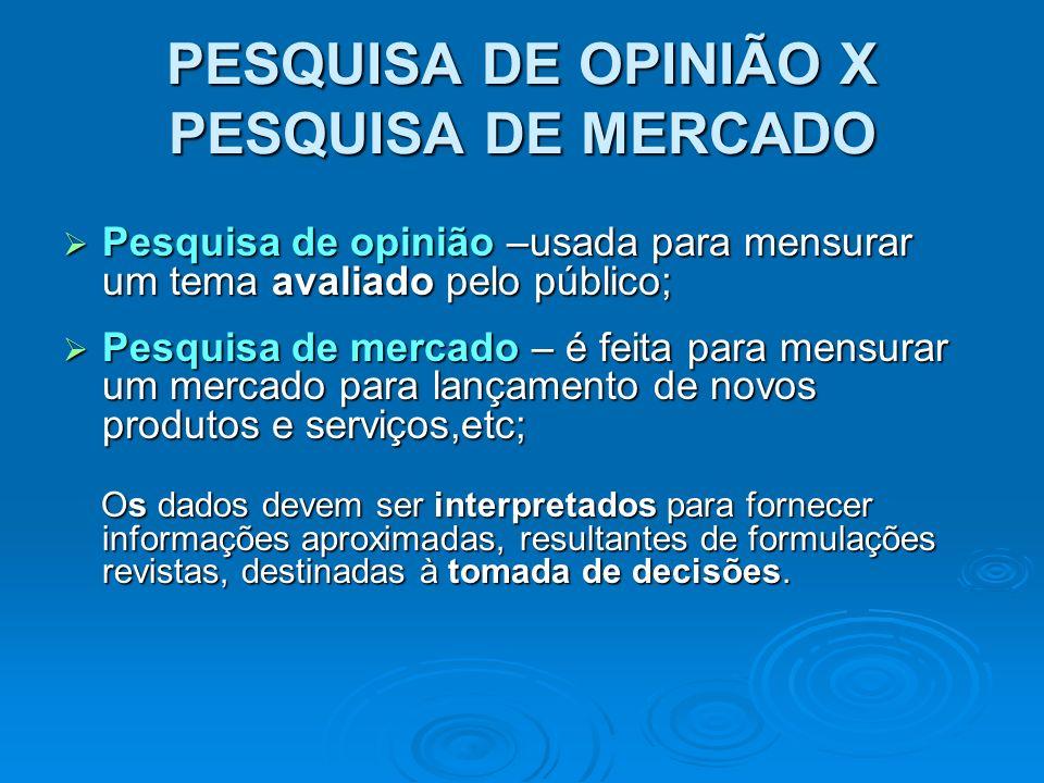 PESQUISA DE OPINIÃO X PESQUISA DE MERCADO