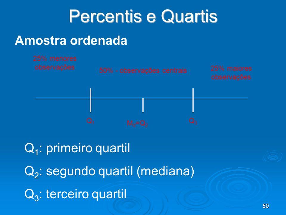 50% - observações centrais