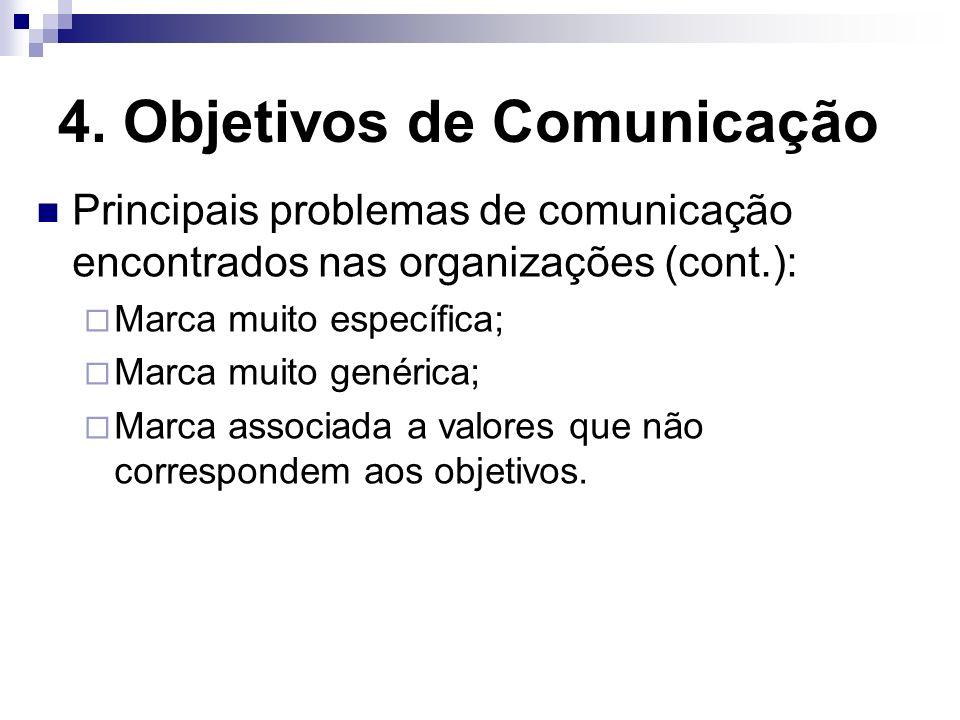 4. Objetivos de Comunicação