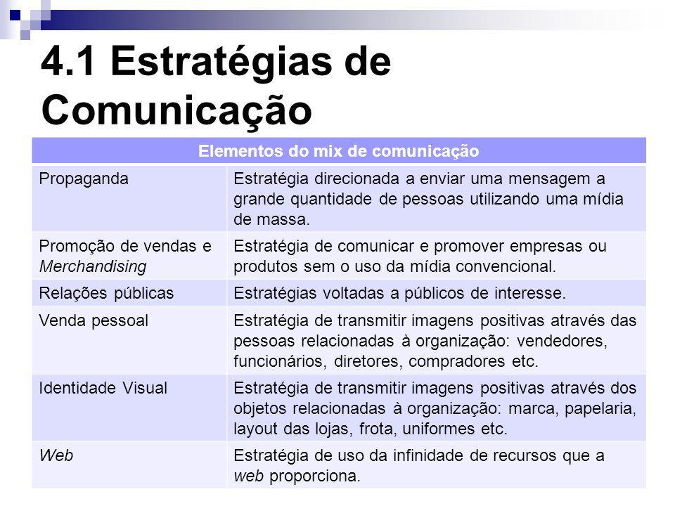 4.1 Estratégias de Comunicação
