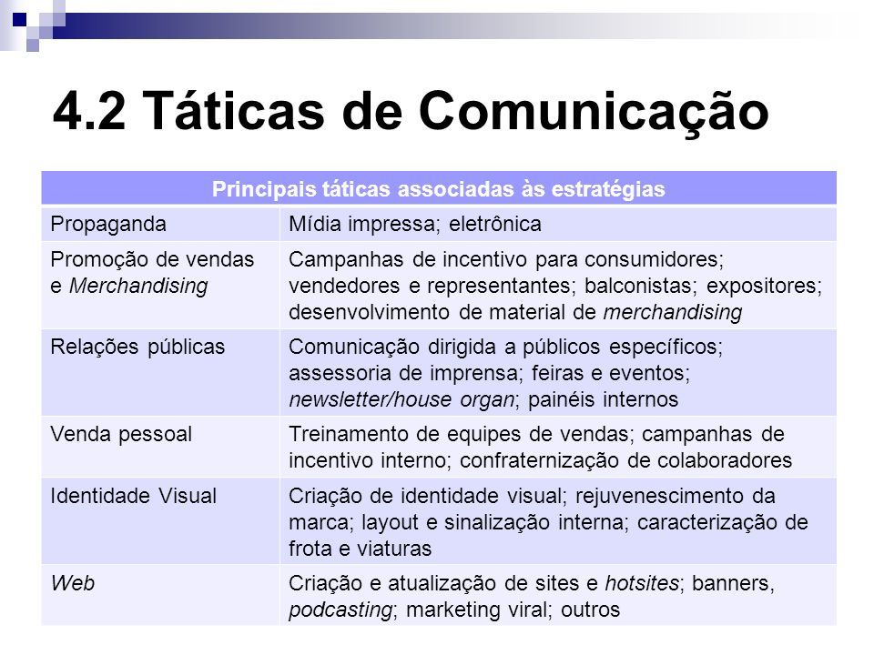 4.2 Táticas de Comunicação
