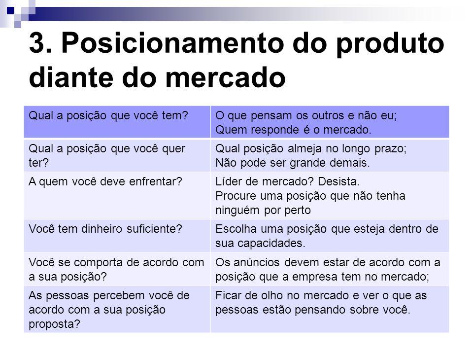 3. Posicionamento do produto diante do mercado