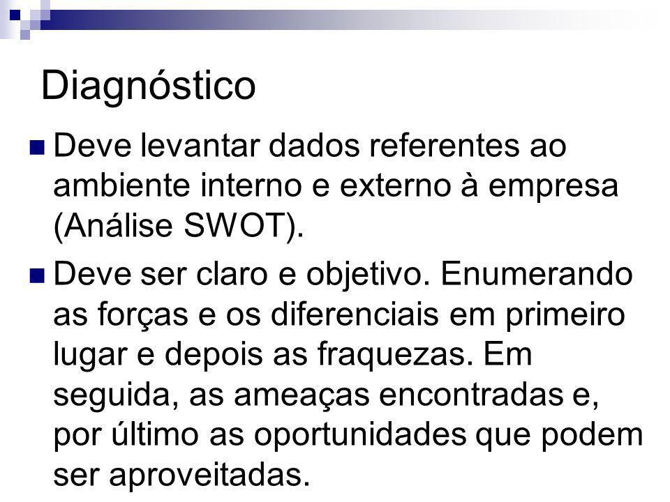Diagnóstico Deve levantar dados referentes ao ambiente interno e externo à empresa (Análise SWOT).
