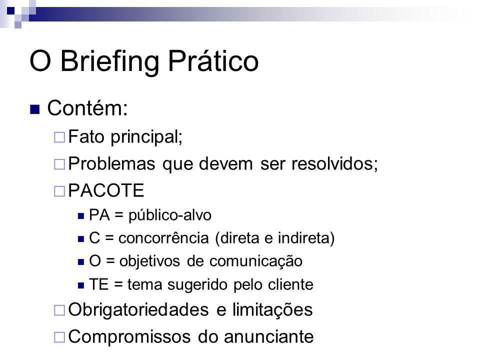 O Briefing Prático Contém: Fato principal;