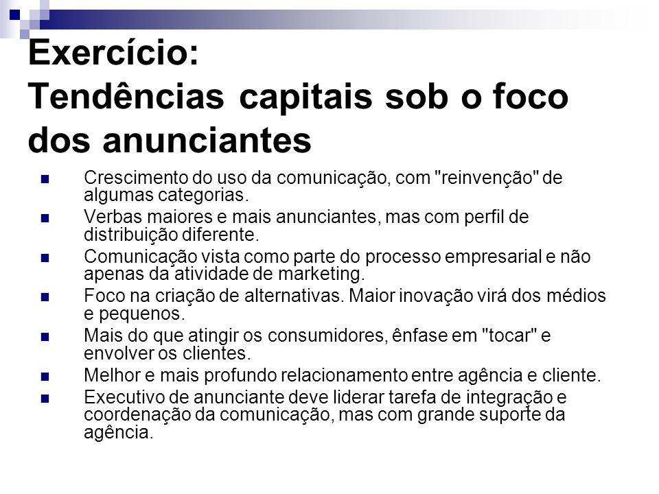 Exercício: Tendências capitais sob o foco dos anunciantes