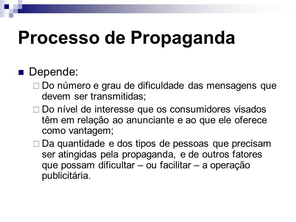 Processo de Propaganda