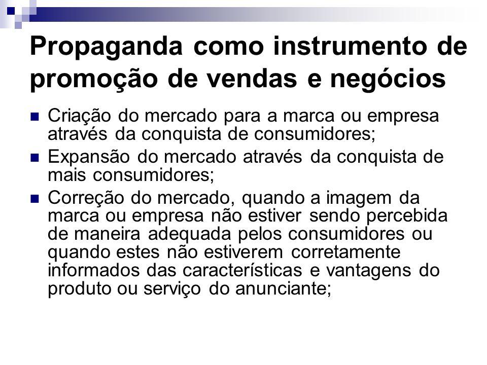 Propaganda como instrumento de promoção de vendas e negócios