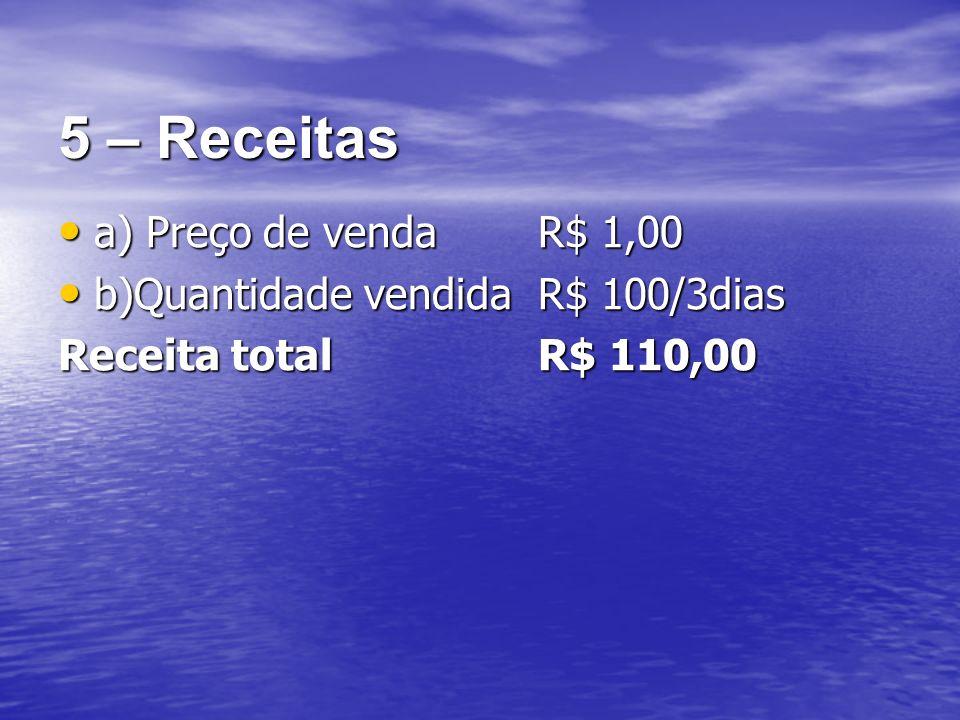 5 – Receitas a) Preço de venda R$ 1,00