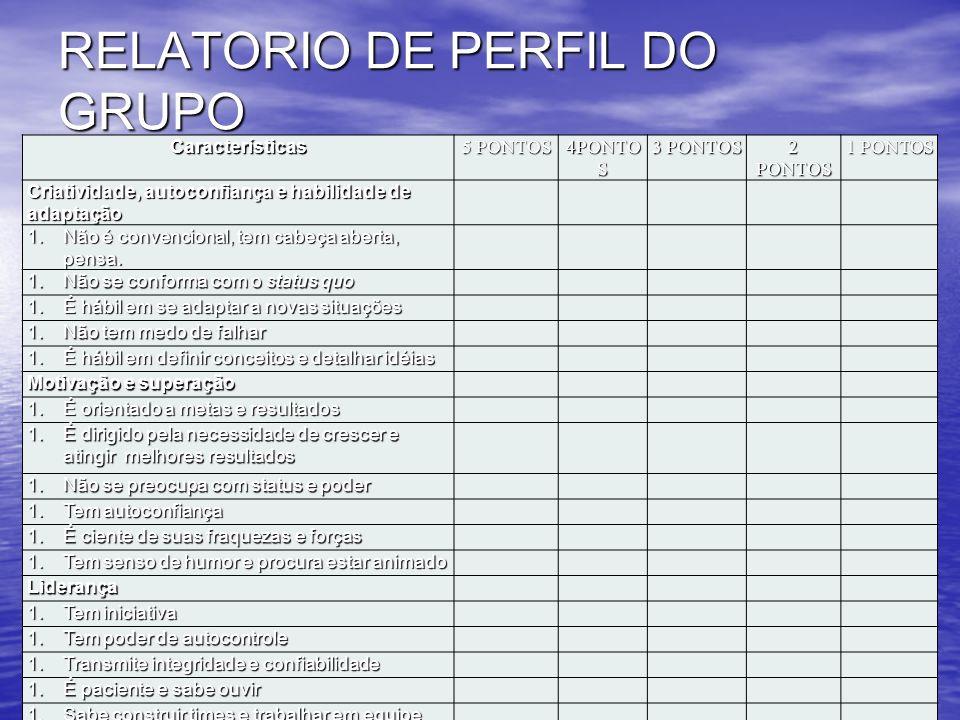RELATORIO DE PERFIL DO GRUPO (CITAR, SE POSSÍVEL, SOMENTE O PRIMEIRO NOME)