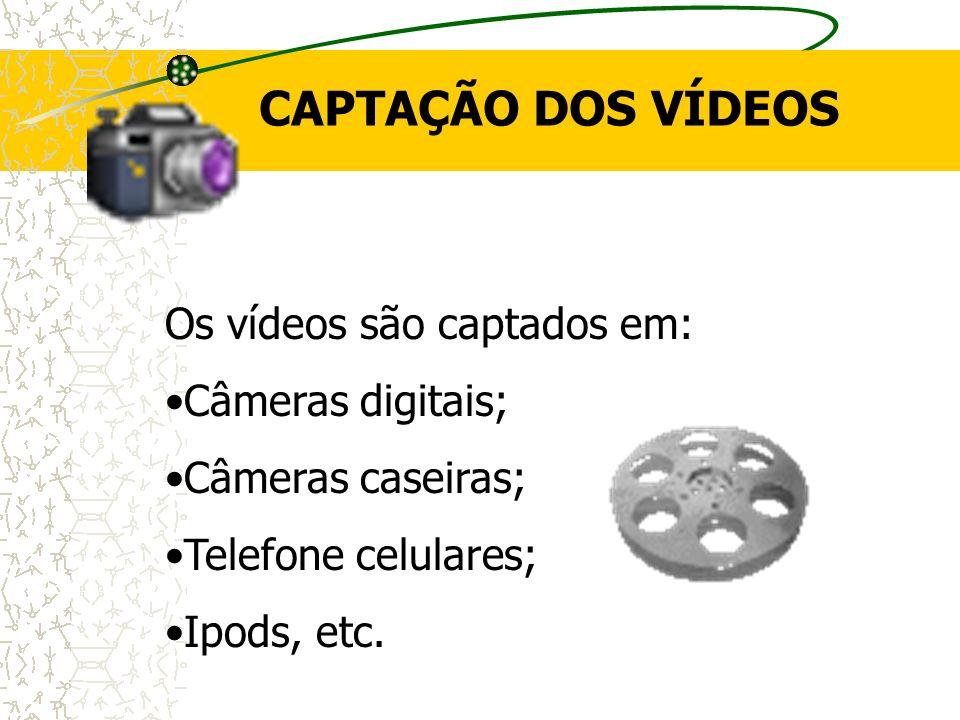 CAPTAÇÃO DOS VÍDEOS Os vídeos são captados em: Câmeras digitais;