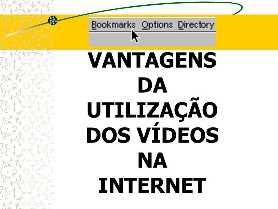 VANTAGENS DA UTILIZAÇÃO DOS VÍDEOS NA INTERNET