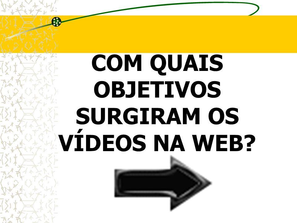 COM QUAIS OBJETIVOS SURGIRAM OS VÍDEOS NA WEB