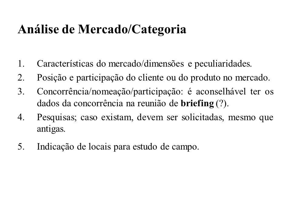 Análise de Mercado/Categoria