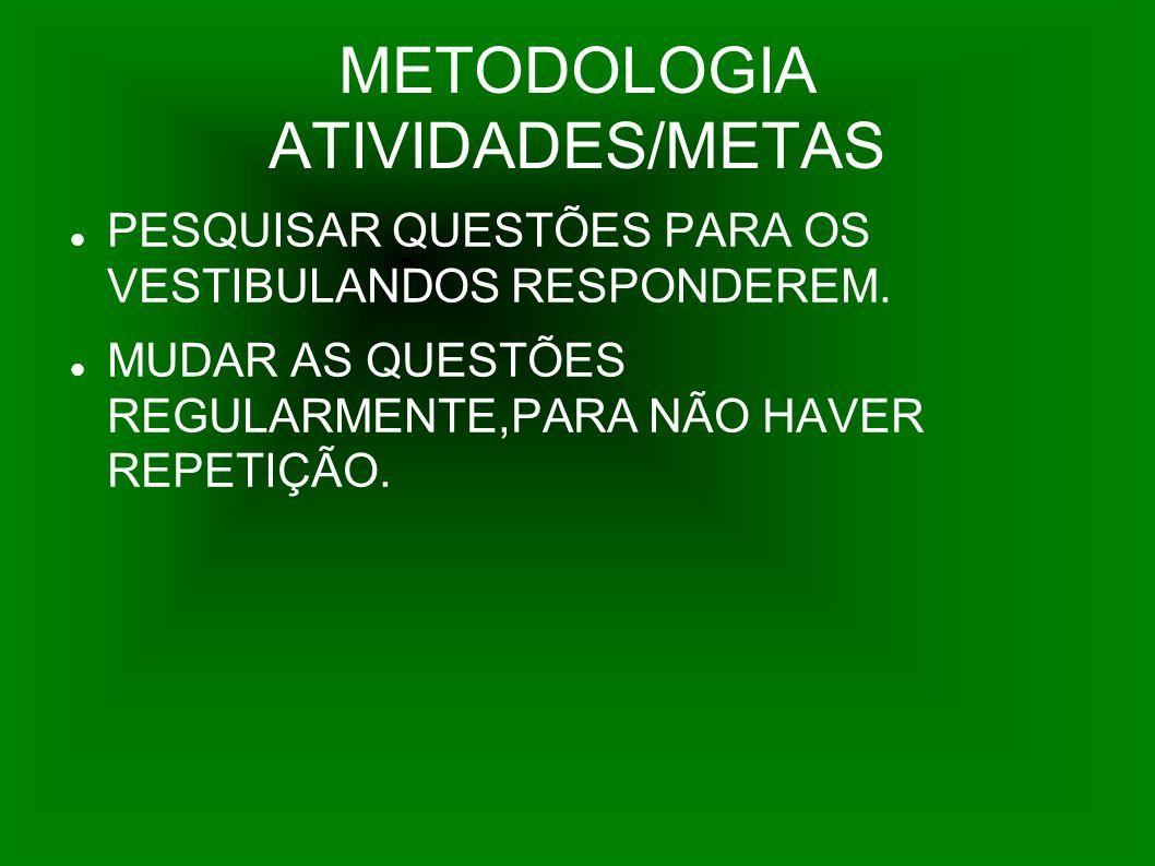 METODOLOGIA ATIVIDADES/METAS