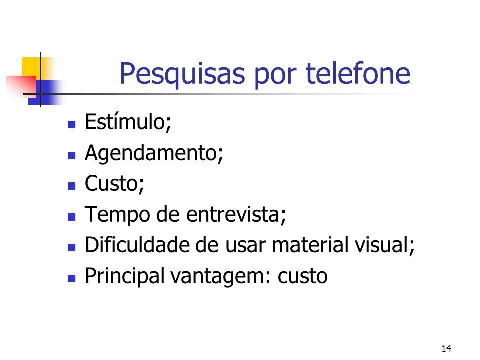 Pesquisas por telefone