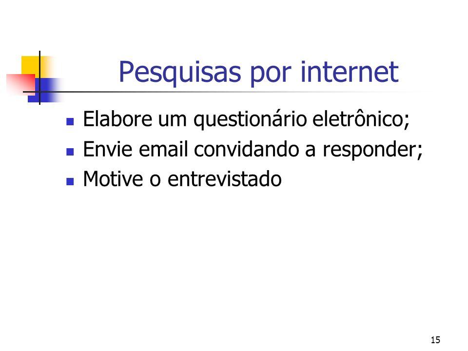 Pesquisas por internet
