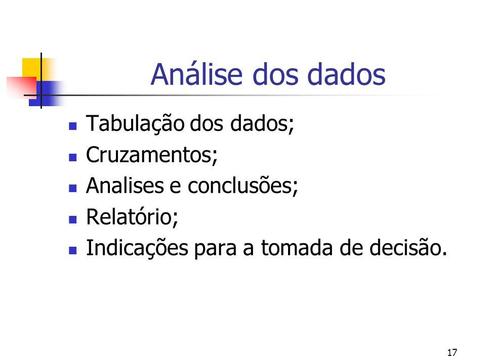 Análise dos dados Tabulação dos dados; Cruzamentos;