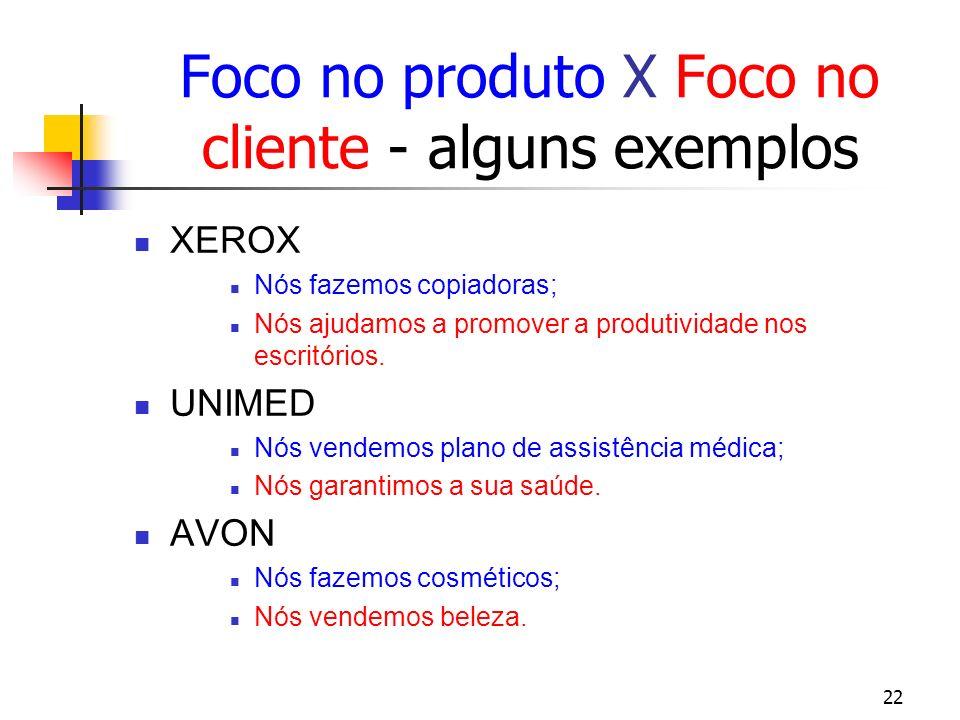 Foco no produto X Foco no cliente - alguns exemplos