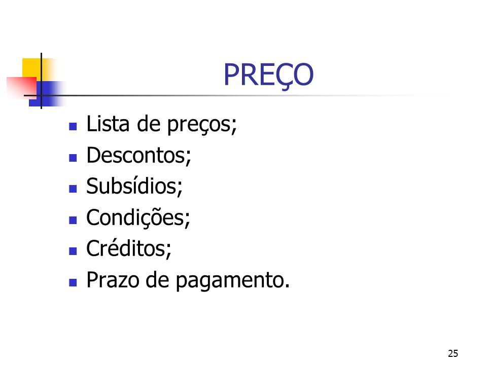 PREÇO Lista de preços; Descontos; Subsídios; Condições; Créditos;