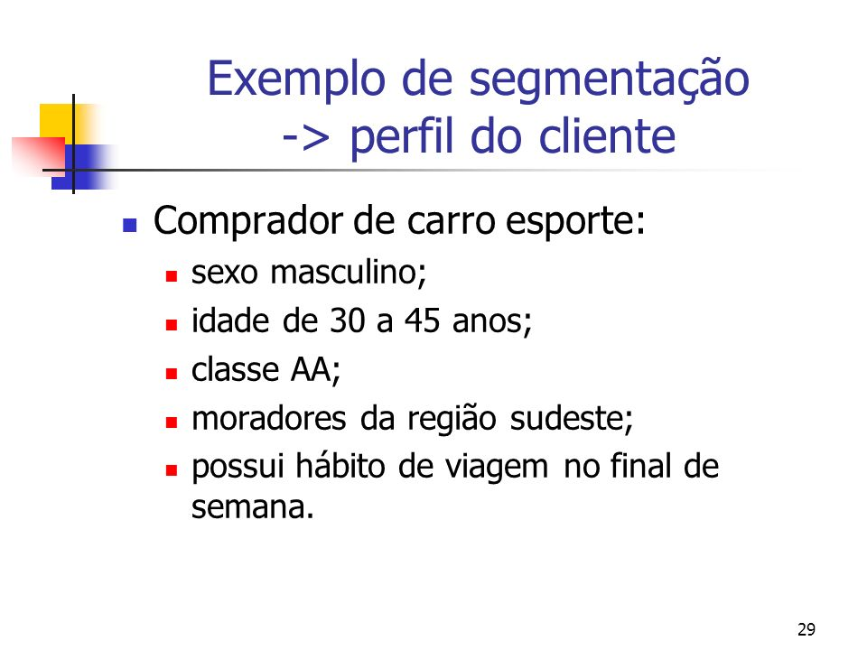 Exemplo de segmentação -> perfil do cliente