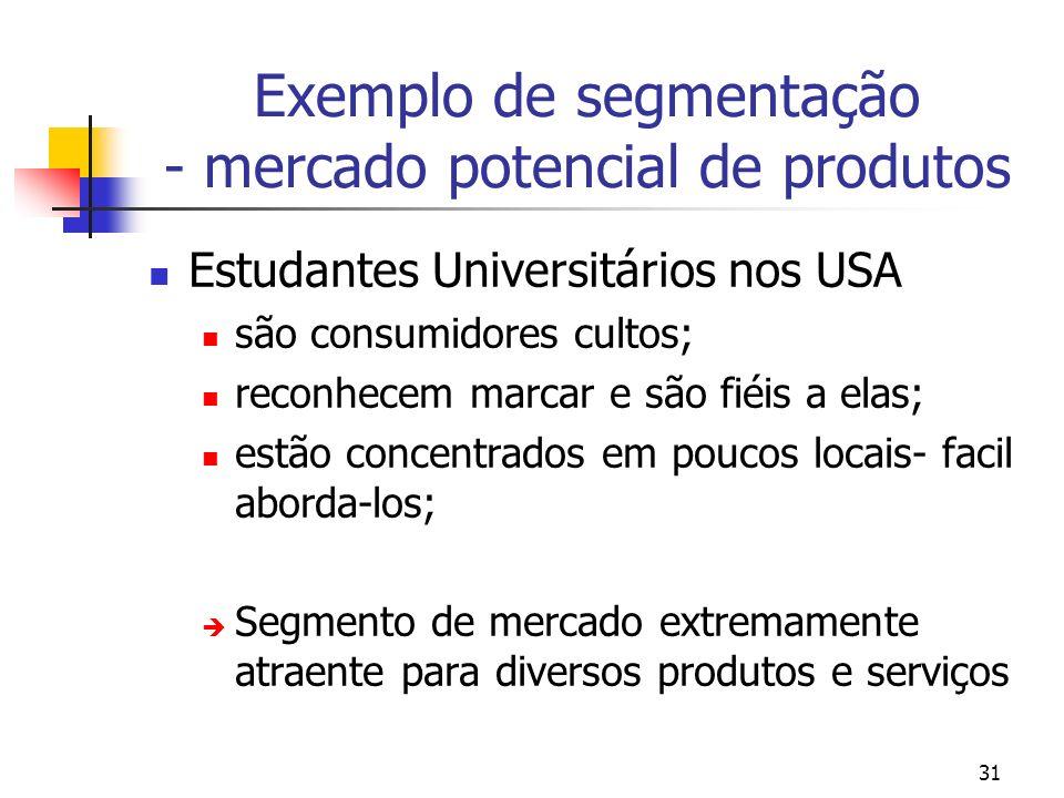 Exemplo de segmentação - mercado potencial de produtos