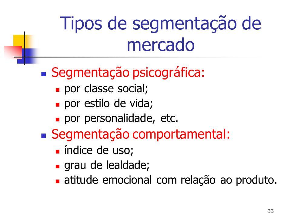 Tipos de segmentação de mercado