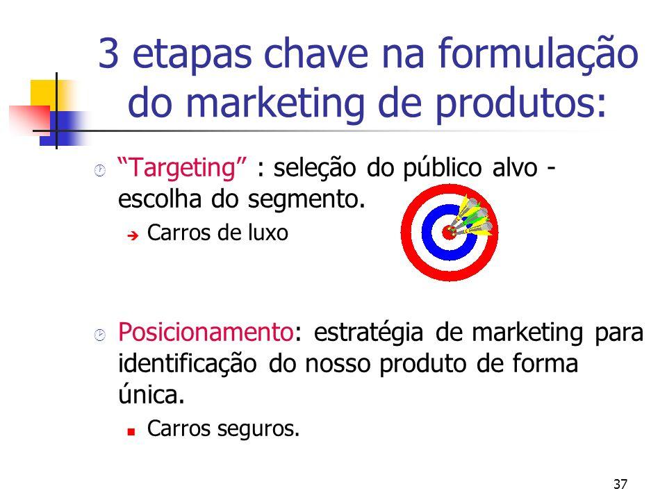 3 etapas chave na formulação do marketing de produtos: