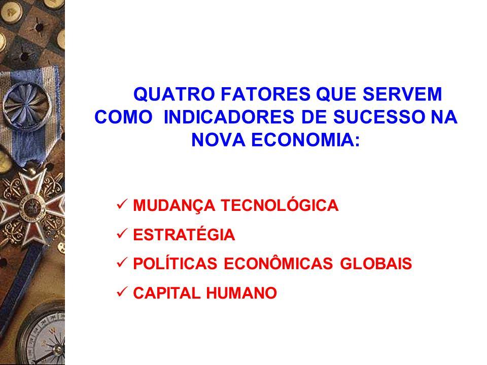 POLÍTICAS ECONÔMICAS GLOBAIS CAPITAL HUMANO