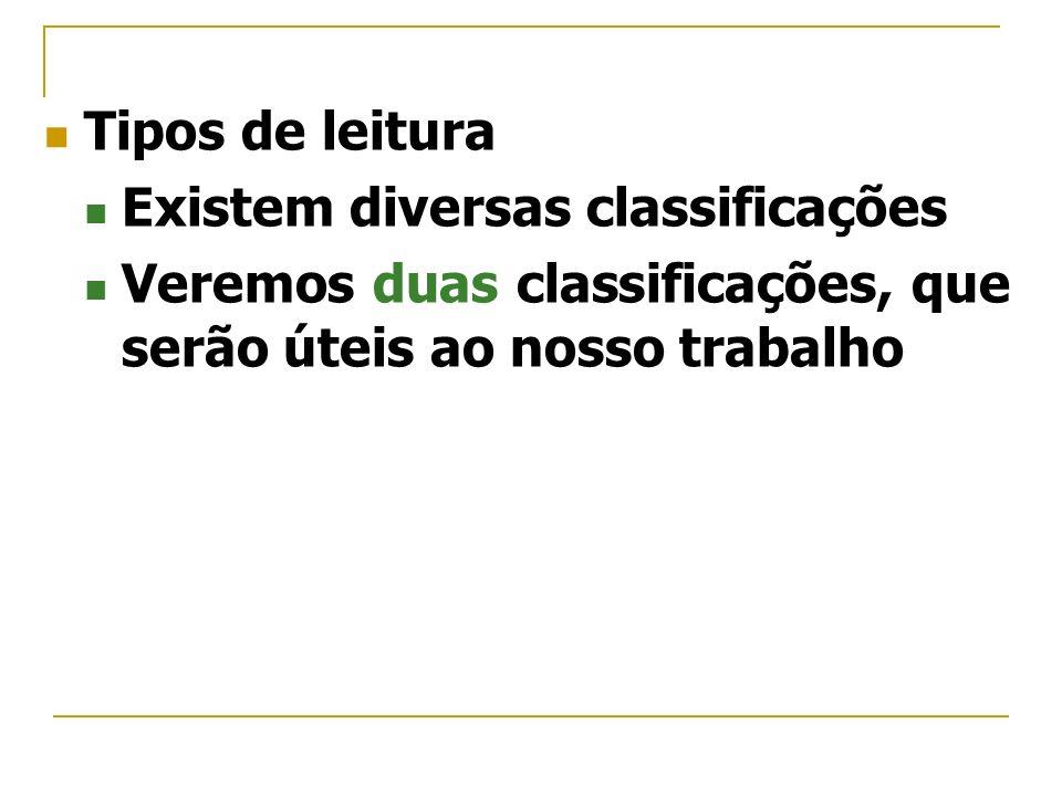 Tipos de leituraExistem diversas classificações.