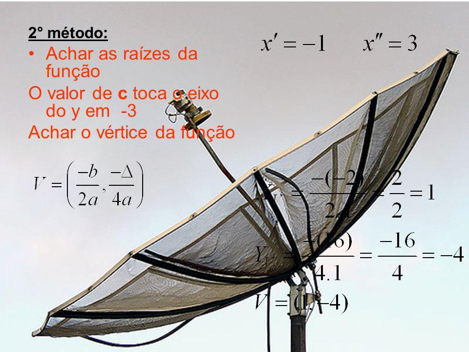 Achar as raízes da função O valor de c toca o eixo do y em -3