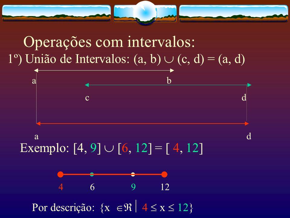 Operações com intervalos: 1º) União de Intervalos: (a, b)  (c, d) = (a, d)