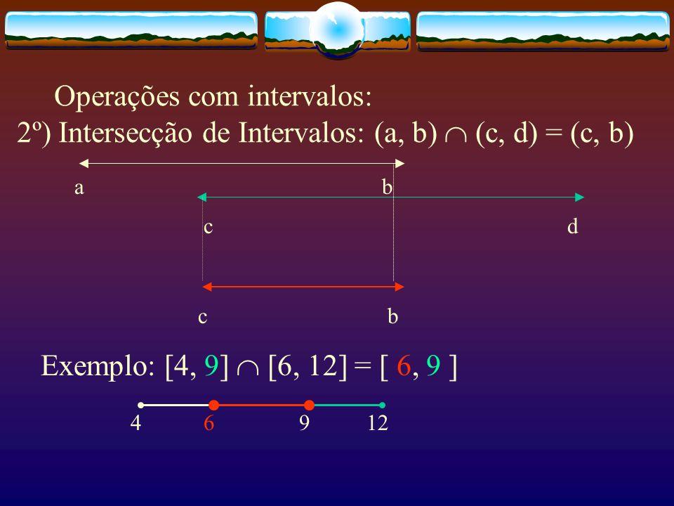 Operações com intervalos: 2º) Intersecção de Intervalos: (a, b)  (c, d) = (c, b)
