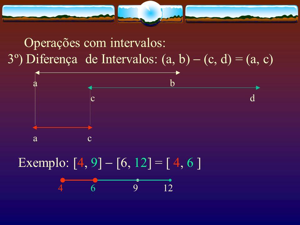 Operações com intervalos: 3º) Diferença de Intervalos: (a, b)  (c, d) = (a, c)