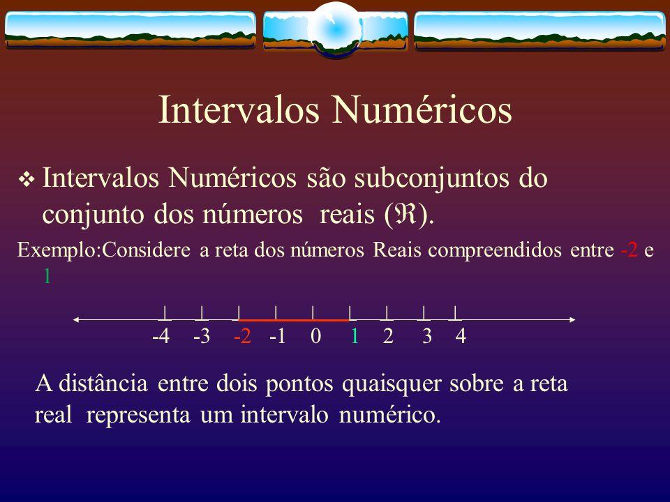 Intervalos Numéricos Intervalos Numéricos são subconjuntos do conjunto dos números reais ().