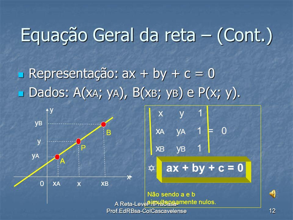 Equação Geral da reta – (Cont.)