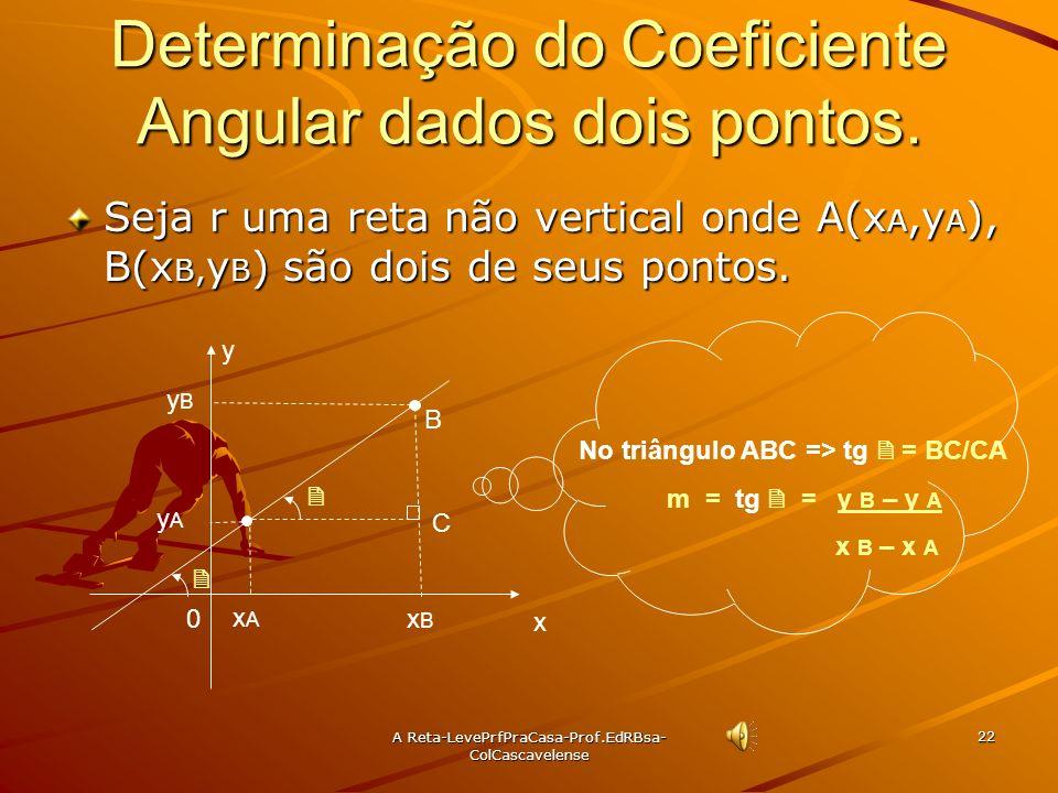 Determinação do Coeficiente Angular dados dois pontos.