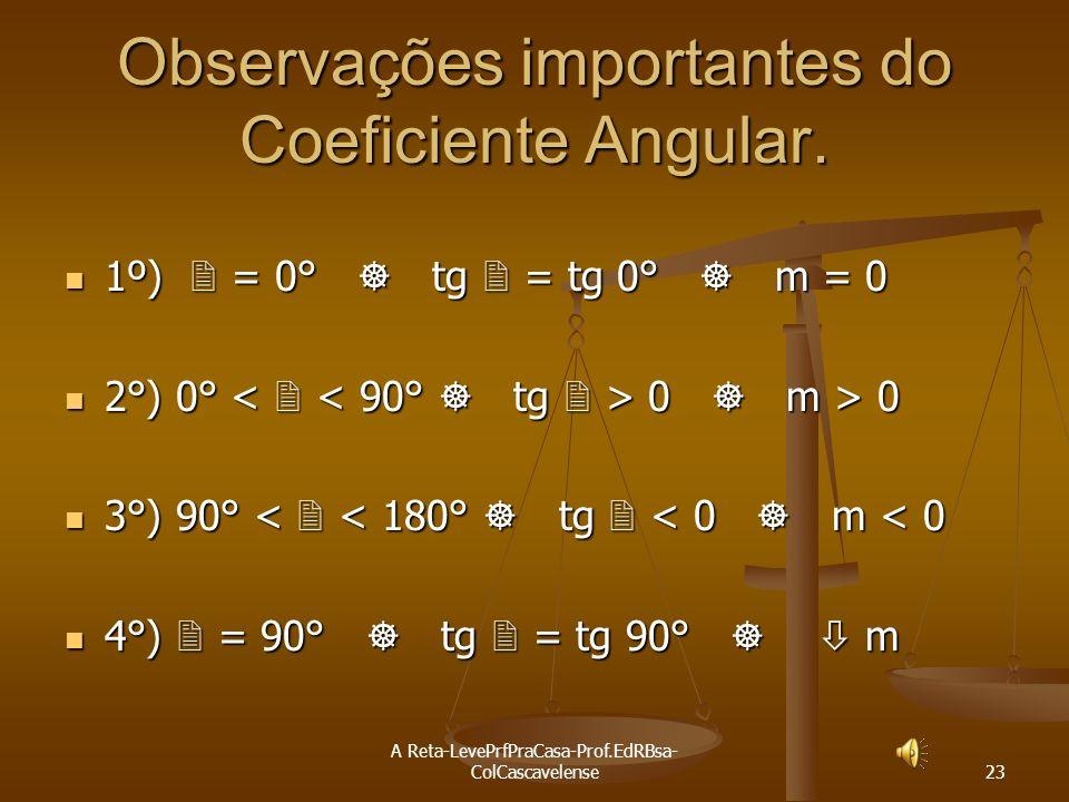 Observações importantes do Coeficiente Angular.