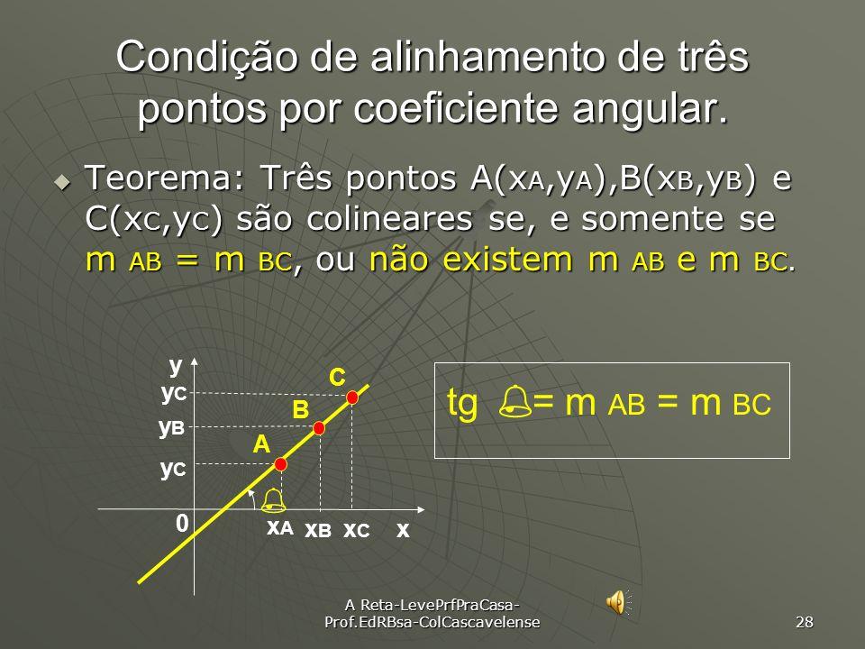 Condição de alinhamento de três pontos por coeficiente angular.