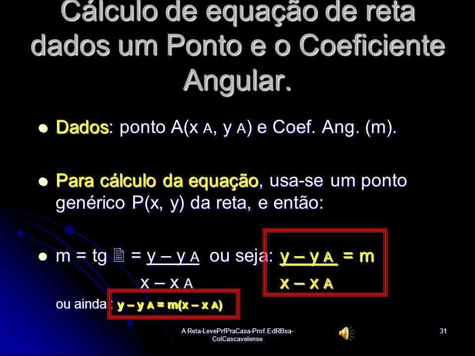 Cálculo de equação de reta dados um Ponto e o Coeficiente Angular.