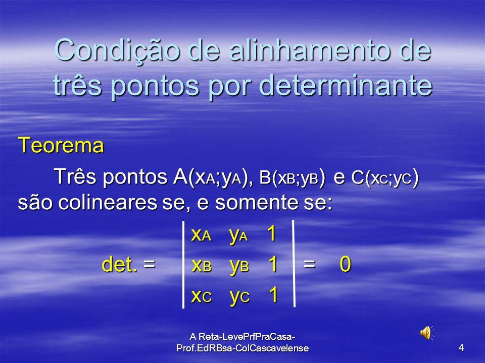 Condição de alinhamento de três pontos por determinante