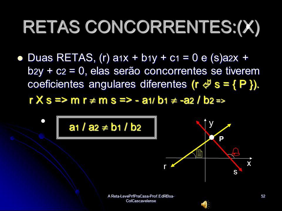 RETAS CONCORRENTES:(X)
