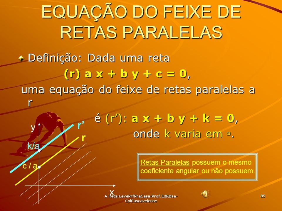 EQUAÇÃO DO FEIXE DE RETAS PARALELAS