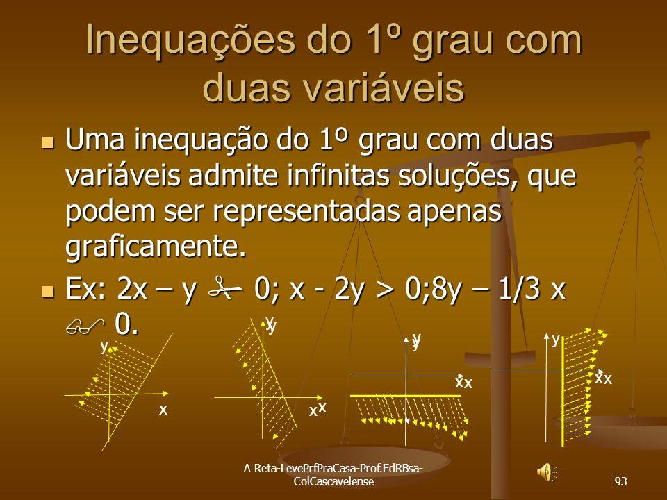 Inequações do 1º grau com duas variáveis