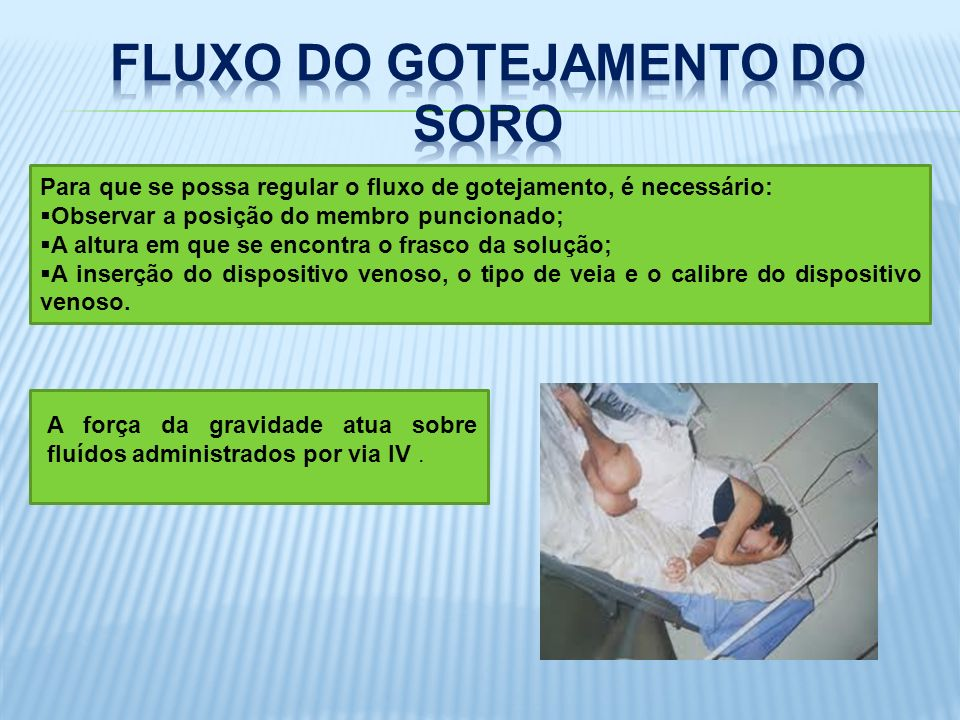 Fluxo do Gotejamento do Soro