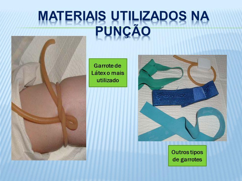 Materiais utilizados na Punção