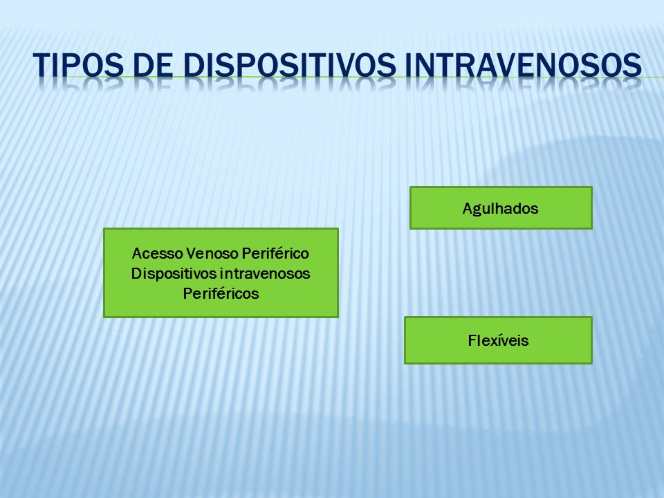 Tipos de dispositivos Intravenosos