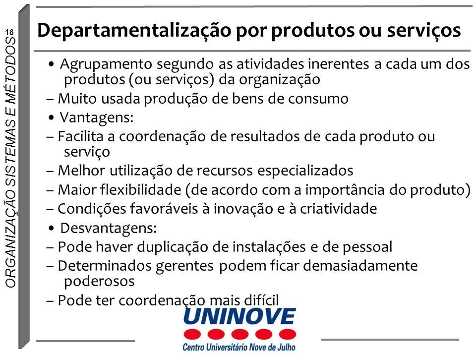 Departamentalização por produtos ou serviços