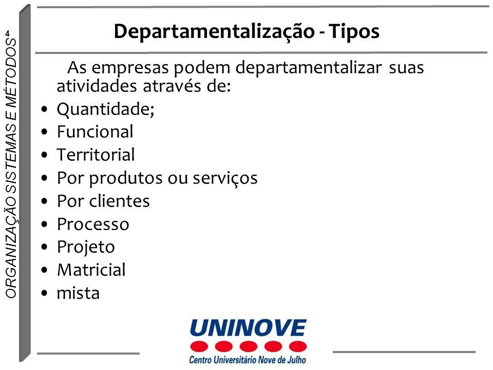 Departamentalização - Tipos