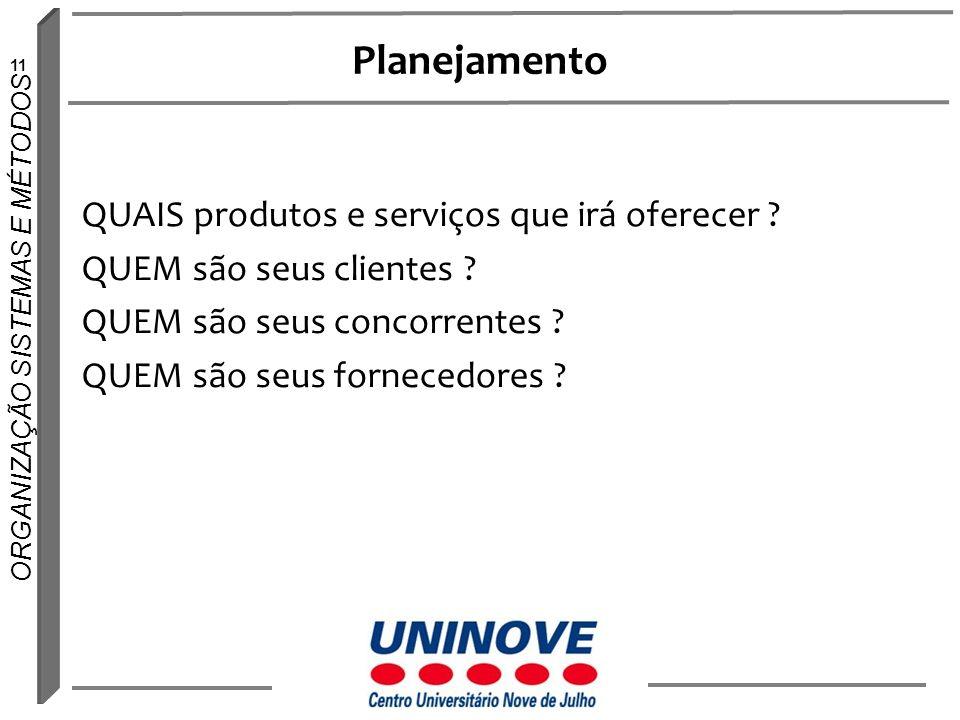 Planejamento QUAIS produtos e serviços que irá oferecer